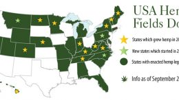 2017 USA Hemp Crop Report.