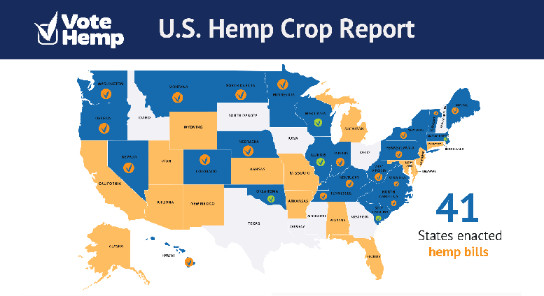 U.S. Hemp Crop Report