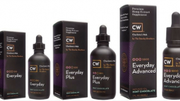 CW products